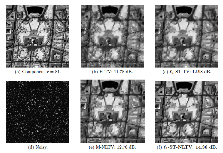hyperspectral data recovery with the gradient Examples of application areas for this project include high dimensional hyperspectral video data for parameter estimation and missing data recovery unsupervised classification in hyperspectral imagery with nonlocal total variation and primal-dual hybrid gradient.